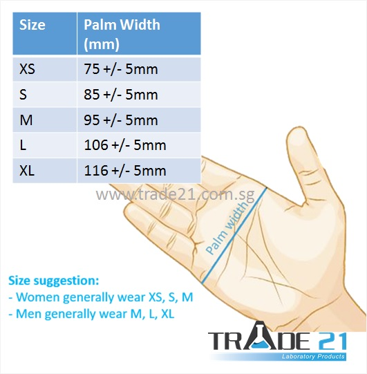 PureShield Disposable Nitrile Gloves (4mil)